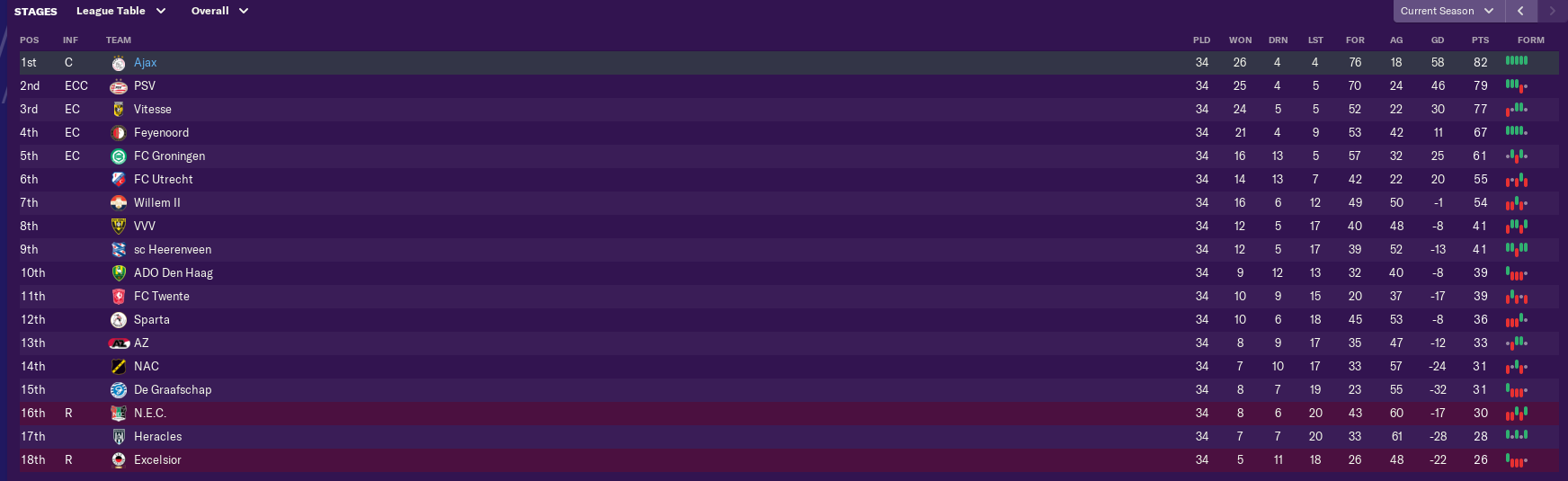 may-league-table.png