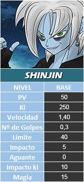 Tema 3: Elige tu Raza 08-Shinjin