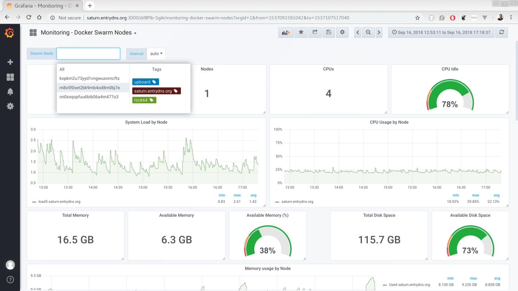 monitoring_docker_nodes