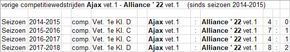 zat_4_VET_1_Alliance_22_vet_thuis