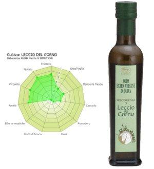 Virgin olive oil Extra Leccio Del Corno, monovarietal, organoleptic characteristics, 500ml bottle, Leccio EVOO