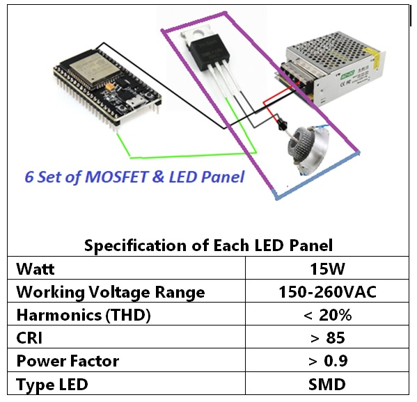 esp32 dimmable led panel with mosfet. Black Bedroom Furniture Sets. Home Design Ideas