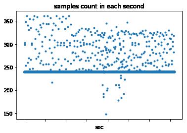 timestamp vs sample id vs sampling rate - OpenBCI Forum