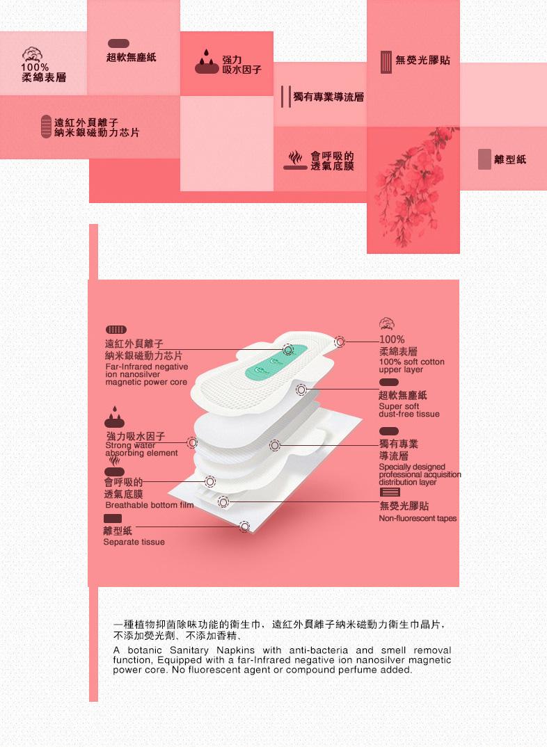 10_Sanitary_Napkin_Daily_Use_Page_5_Image_0001