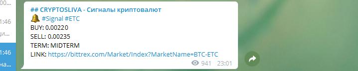 Сигнал криптовалюты
