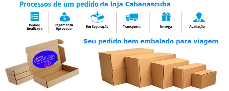 image.ibb.co/ewZvVG/processo_de_um_pedido_da_loja_virtual_cabanascuba.png