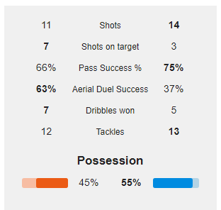 whoscored.png