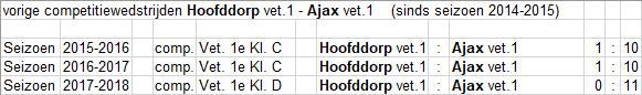 vet-8-Hoofddorp-uit
