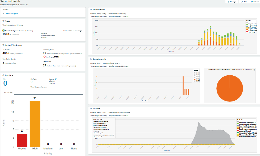 No entries found on security health dashboard - Micro Focus