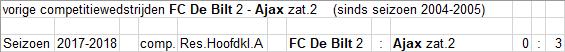 Zat_2_10_FC_De_Bilt_2_uit
