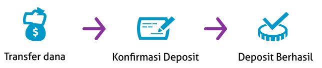deposit0