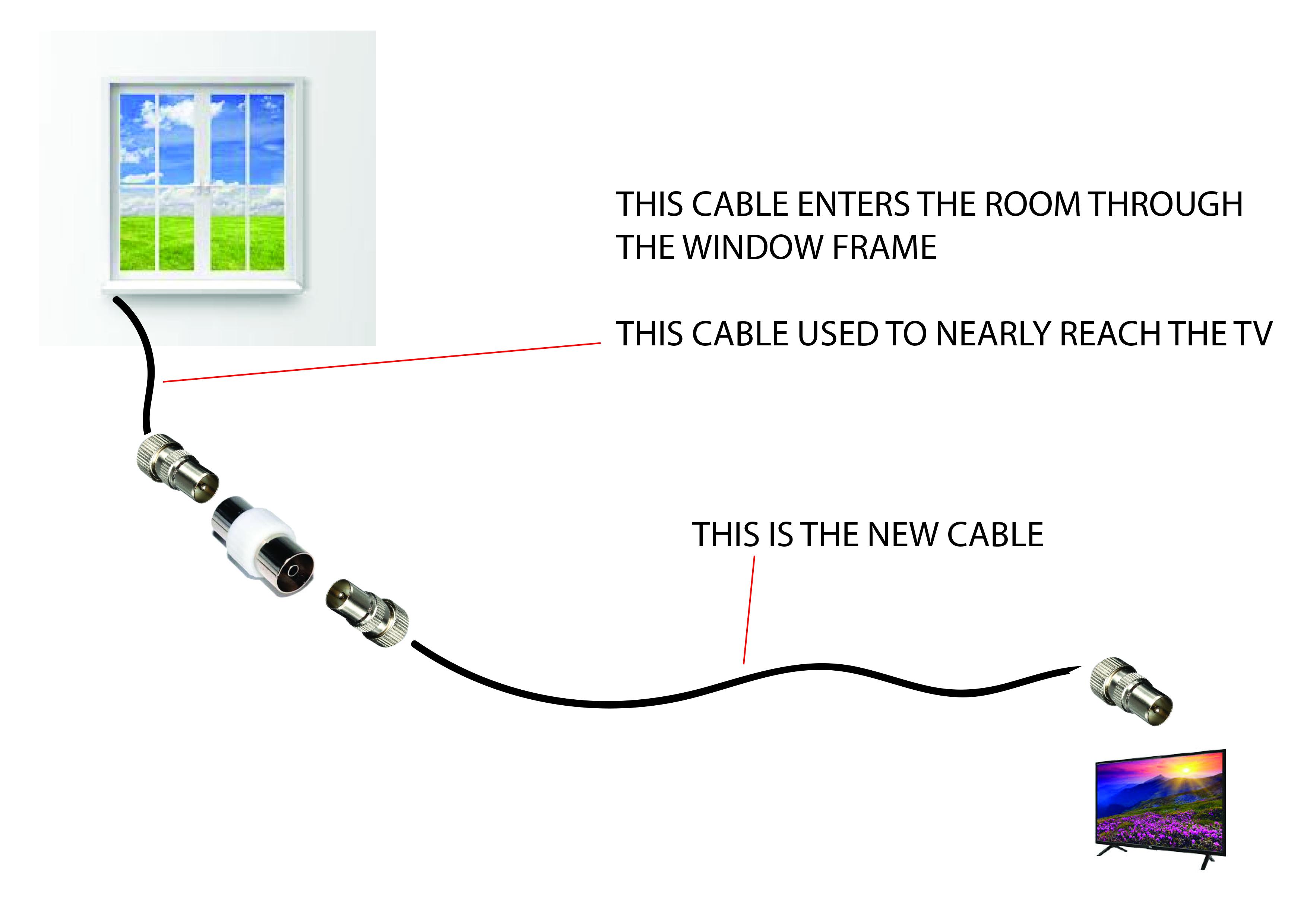 Amazing Aerial Plug And Cable Help Please Forum Thread Tech Advisor Wiring Digital Resources Funapmognl