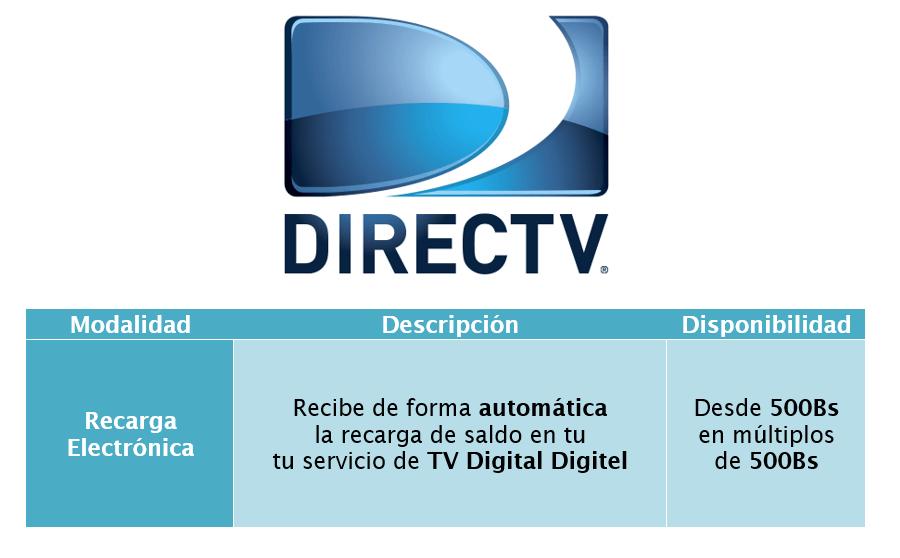 Recarga Saldo Directv INVAL23