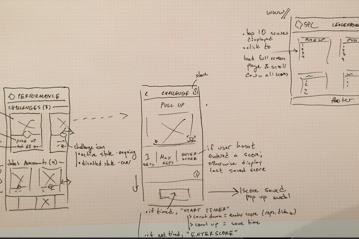 JFE cover_wireframe sketch 1200x800