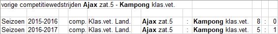 zat_5_13_Kampong_thuis