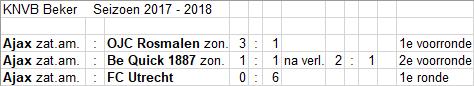 HISZAT1-3-KNVB-Beker-1718