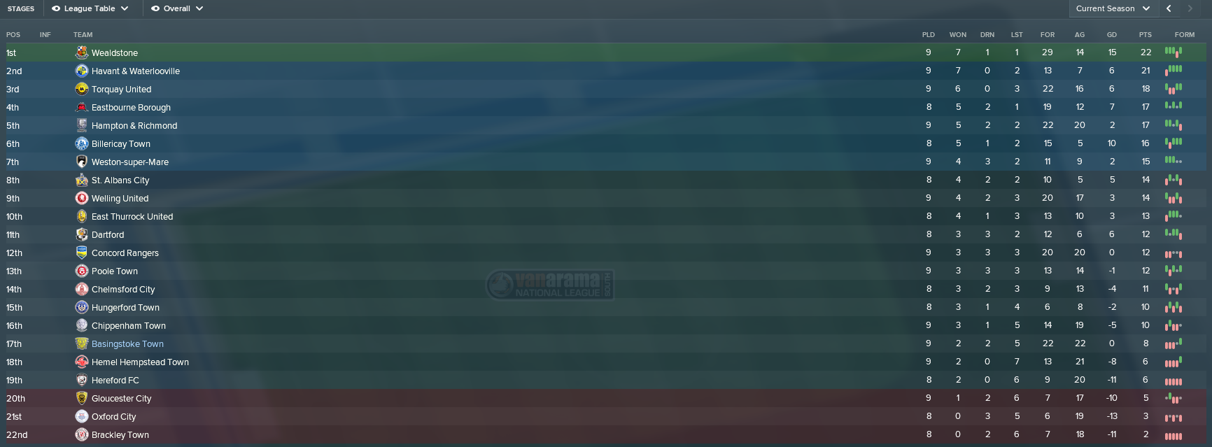 septmber_league_table.png
