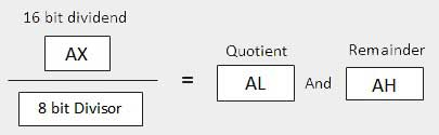 Arithmetic1