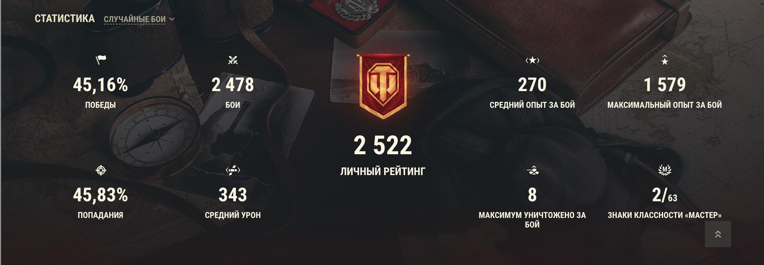 WOT Аккаунт - 2 ПРЕМА, 2К БОЕВ