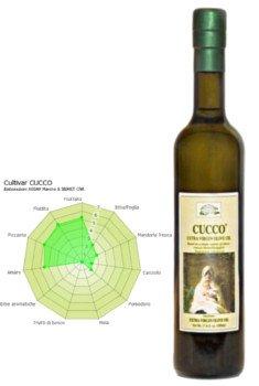 Botella monovarietal, aceite de oliva Virgen Extra Cucco, 500ml