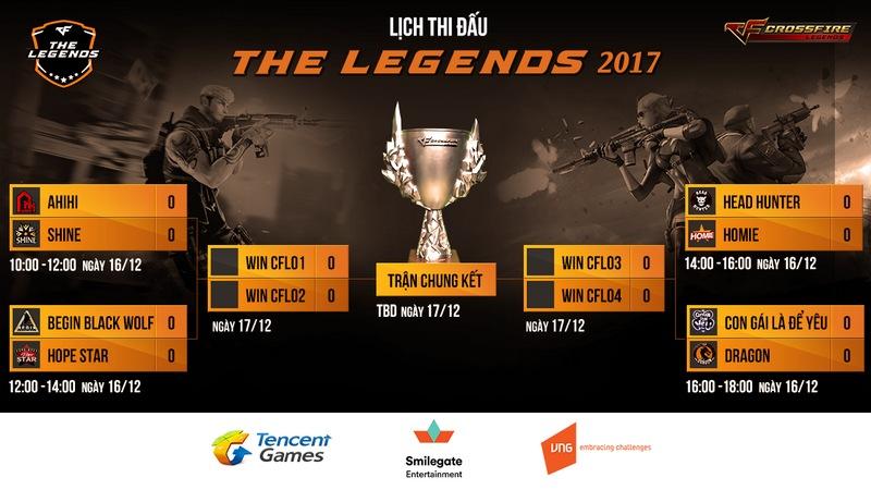 CFL The Legends – Giới chuyên môn kỳ vọng Head Hunter làm nên kỳ tích