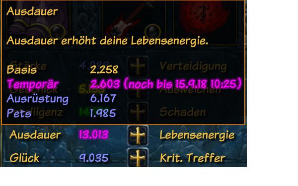 nachher-char.png