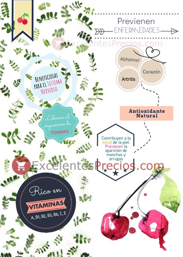 Infografía propiedades de las cerezas, beneficios de las cerezas, cereza y nutrición, vitaminas cerezas, sistema nervioso, artritis, alzheimer, corazón