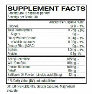 Winsol Ingredients and Nutritional Facts