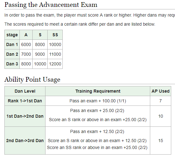 Dan_Score_Chart.png