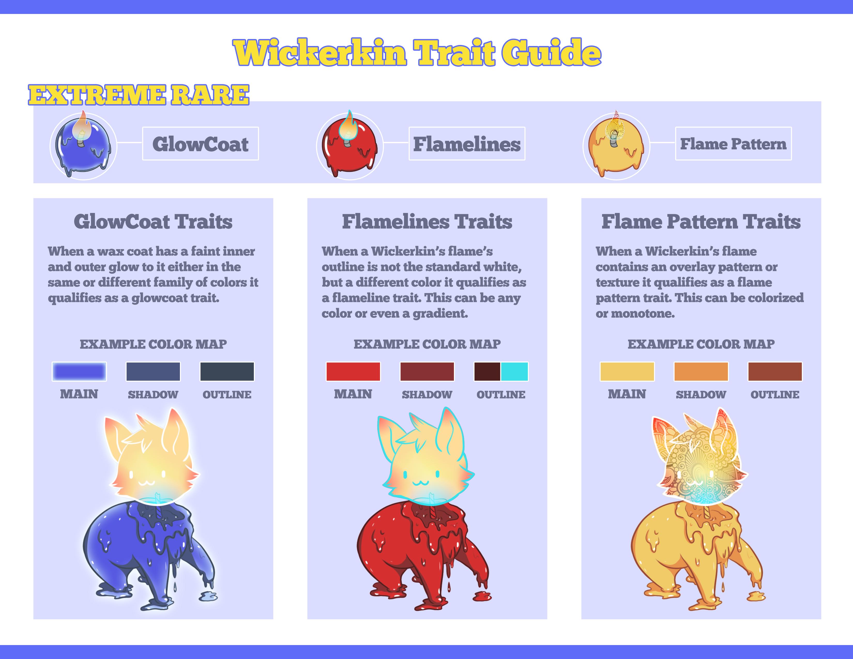 Wickerkin_Trait_Guide_Extreme_Rare_Trait
