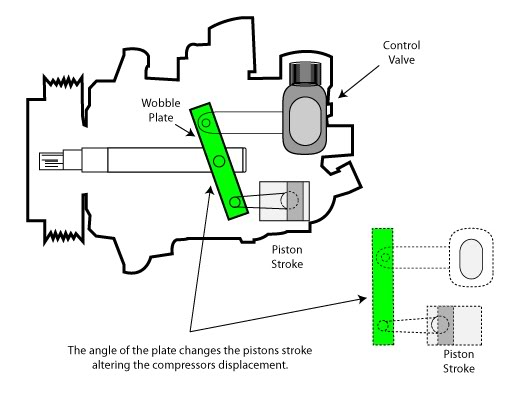 2005 Acura Mdx Air Conditioning Diagram on 2005 Accord Fuse Box Diagram
