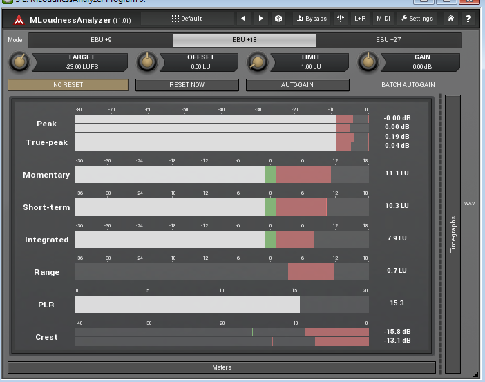 Loudness Analyzer - Range - KVR Audio