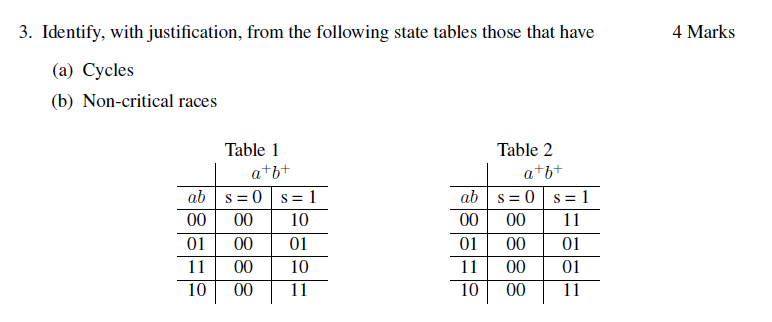 3. Identify, with justification, from the following state tables those that have 4 Marks (a) Cycles (b) Non-critical races Table 1 Table 2 atbt atbt 00 00 10 01 00 01 1100 10 10 00 11 0) 00 01 00 01 1100 01 10 00I