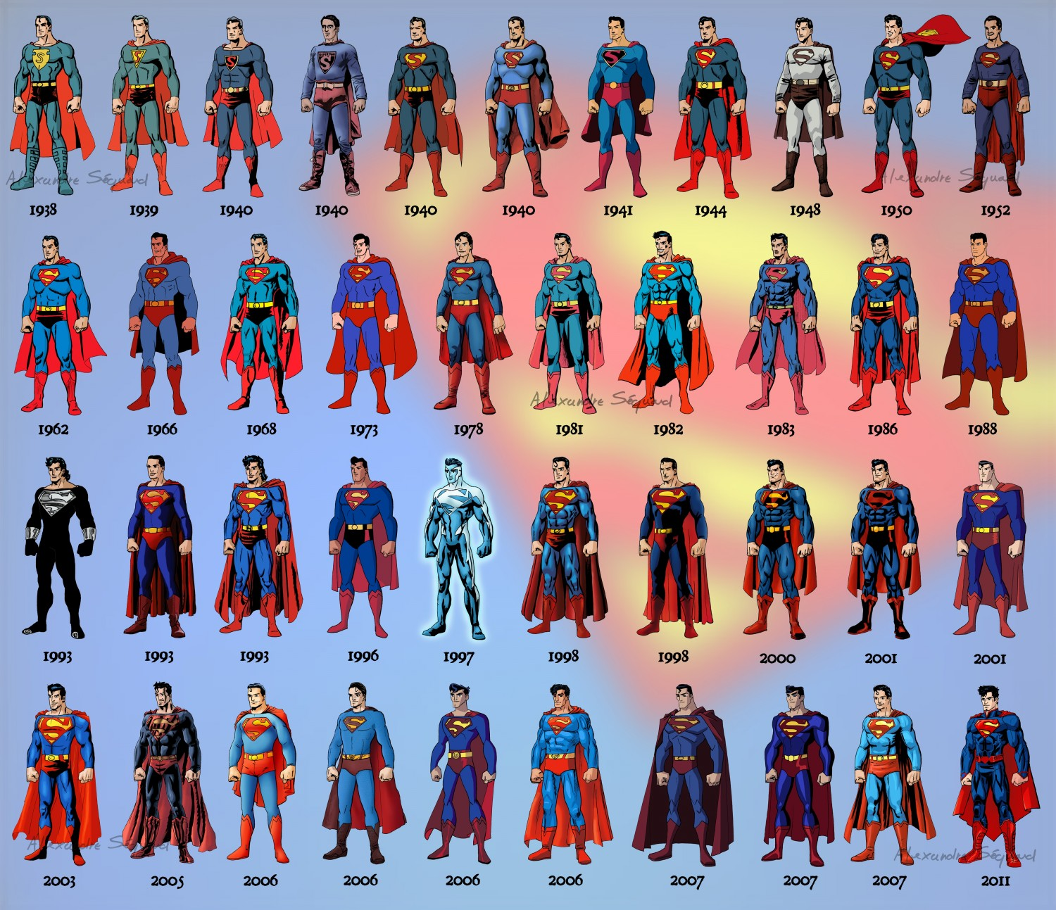 the_evolution_of_superman_1938_2011_527a8a6bdfb5a_w1500