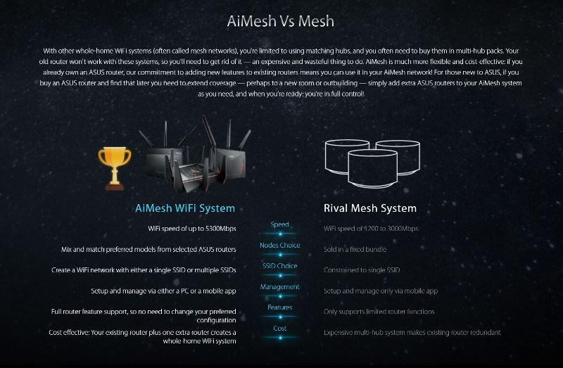 How will ASUS AiMesh benefit you?