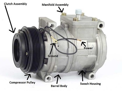 air conditioning a c guide how it works and when it doesn t rh honda tech com 2001 Acura CL Interior 2001 Acura CL 3.2Cl