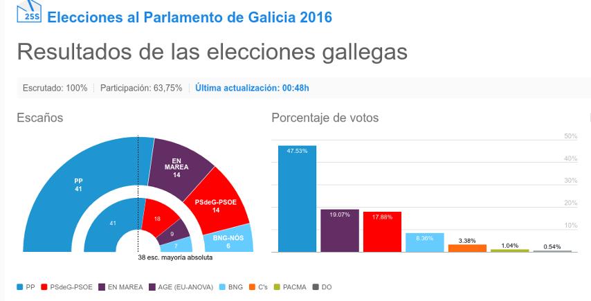 El prusés Catalufo Vi_eta3
