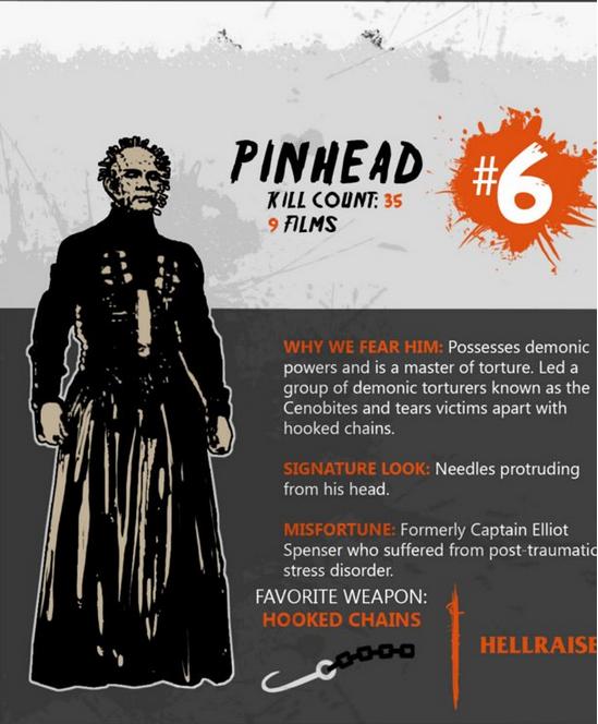 pinhead6