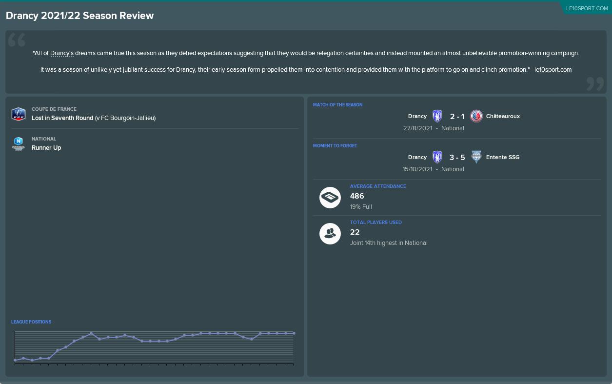 2022_season_review.png