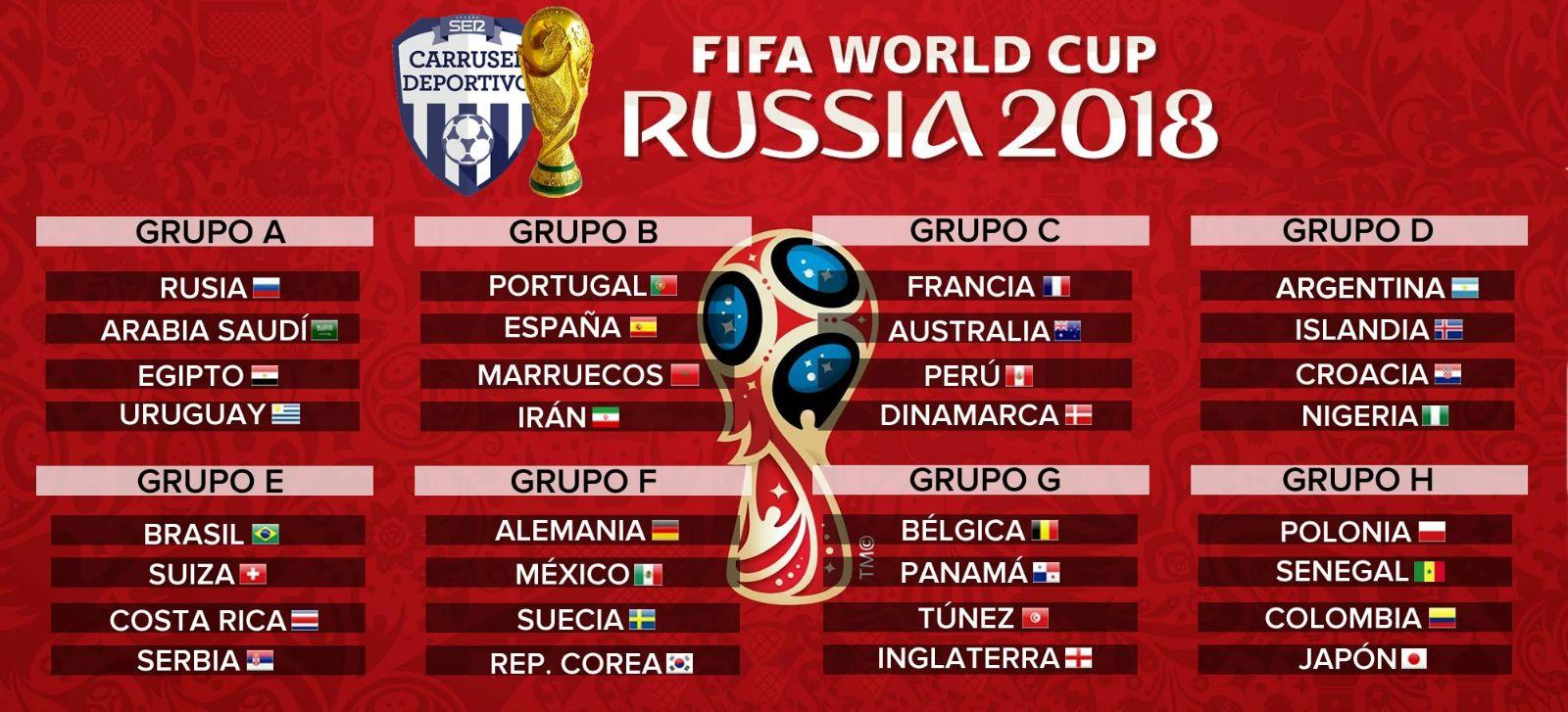 Mundial Rusia 2018 - Página 2 Ndice