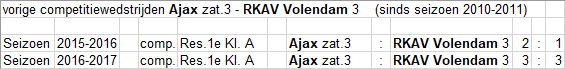 ZAT_3_17_RKAV_Volendam_3_thuis