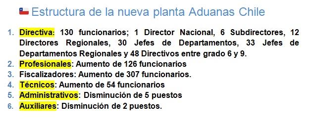 ADUNA-MODIFICACION-2