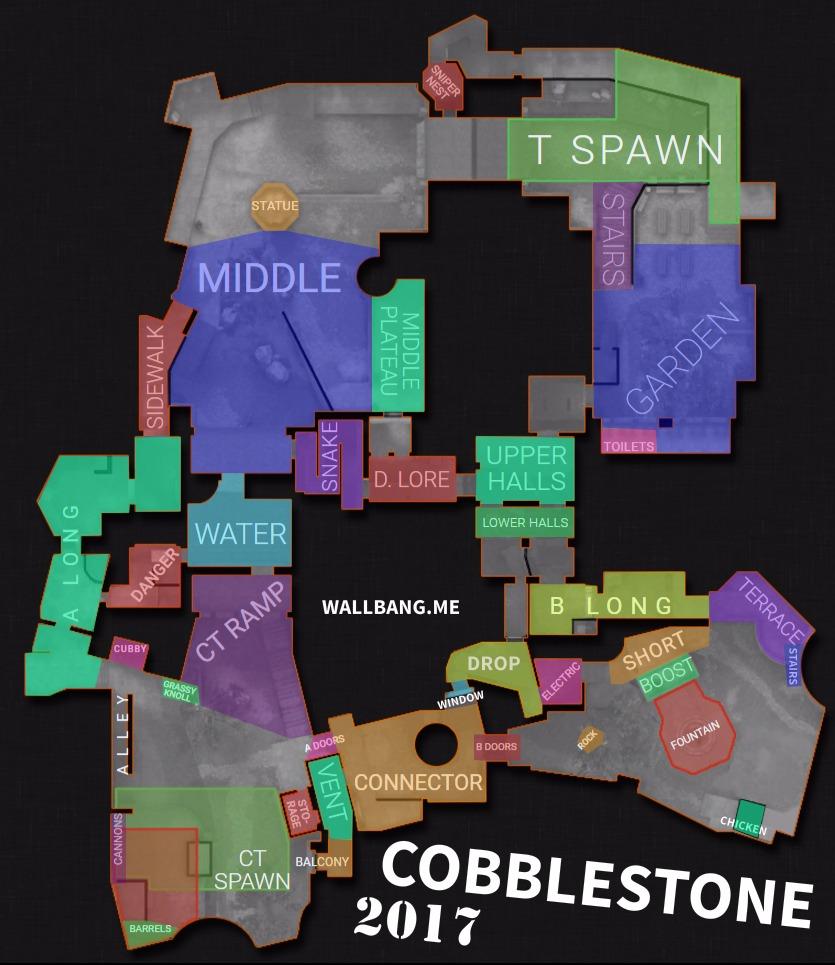 Cobblestone Call Outs