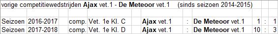 zat_4_VET_3_De_Meteoor_vet_thuis