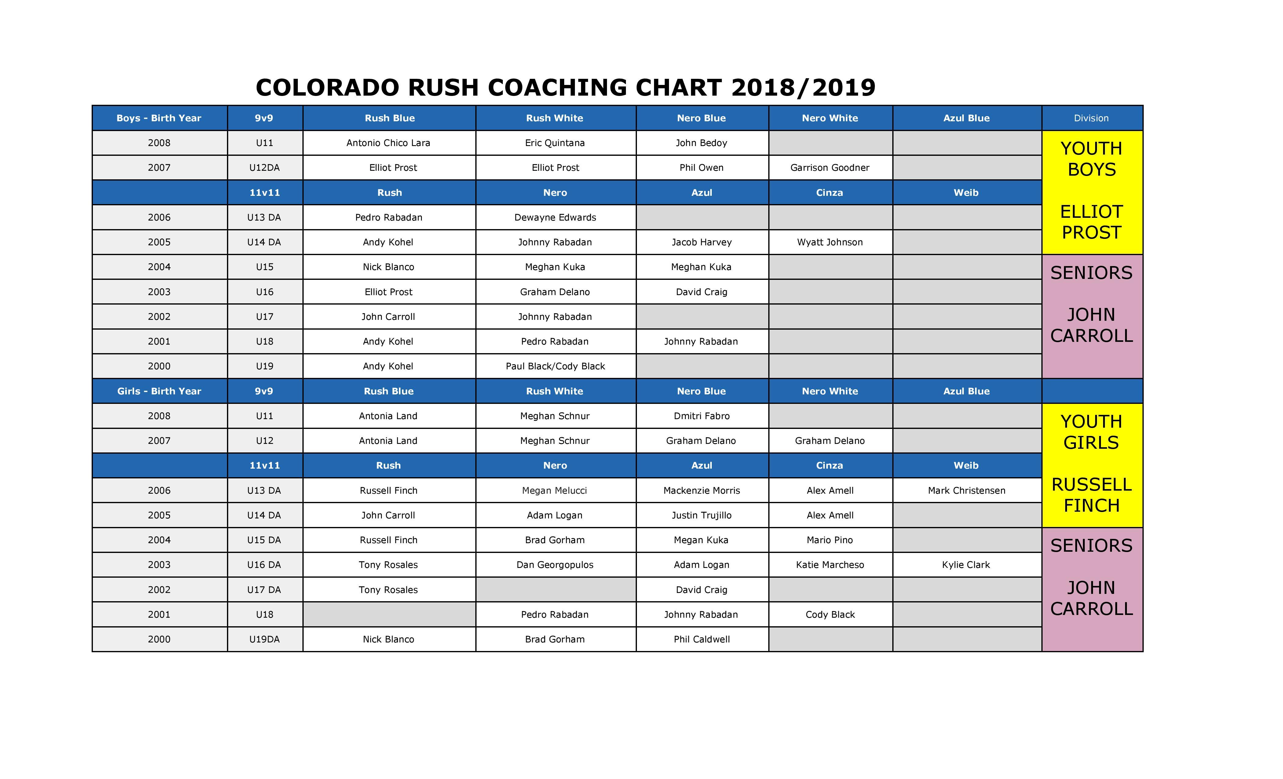 Coaching-Chart-2018-19-page-001