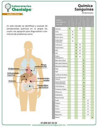 Química Sanguínea de 30 elementos