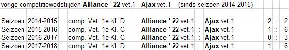 vet_2_Alliance_22_uit
