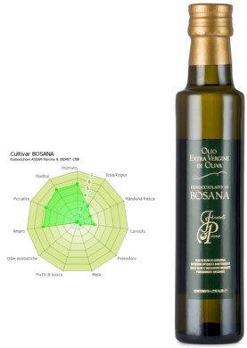 Bosana evoo, Bosana olive oil, Bosana Extra Virgin Olive Oil