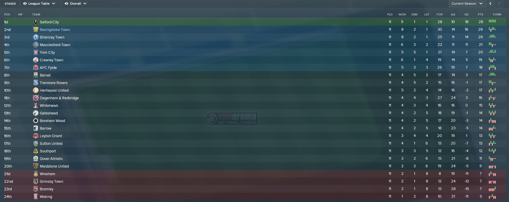 september_league_table.png