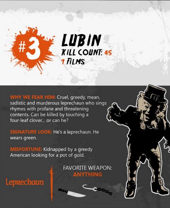 lubin3
